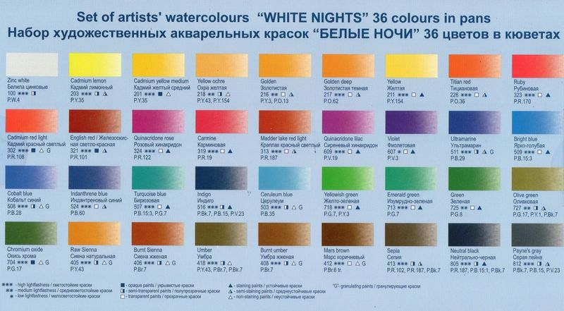 Kit 36 Tintas Aquarela White Nights Pasti 258/1581