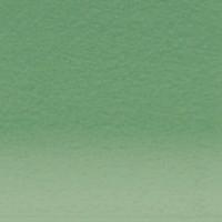 Lápis Pastel Derwent Olive Green un.