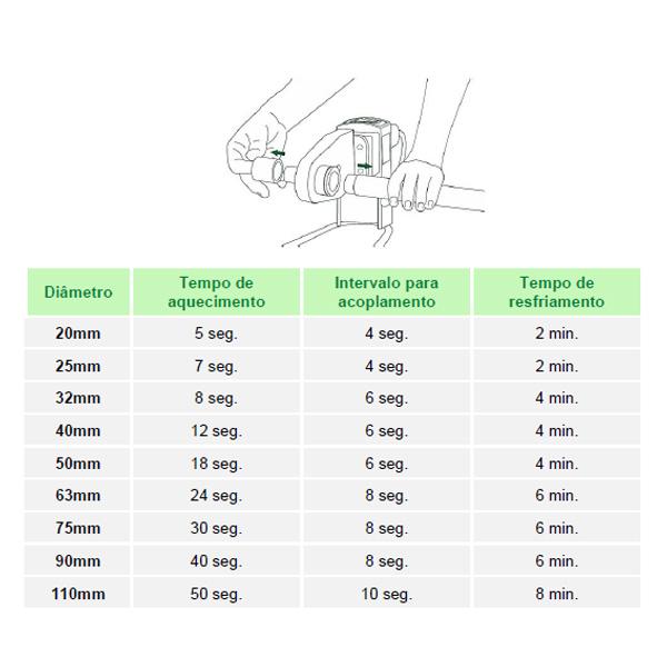 """Adaptador de transição fêmea/fêmea metálico PPR 20mm x 3/4"""" (14231) Amanco"""