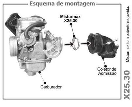 Misturmax Comet 250cc/mirage 250cc (2x27.32)
