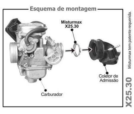 Misturmax Crf 230/ttr 230/xr 200/cbx200/motard 200/xt 225 09