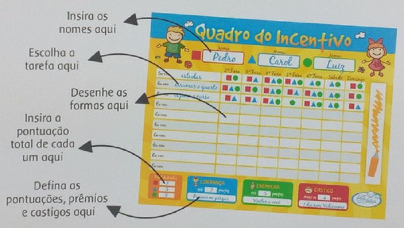 Quadro do Incentivo Brinquedo Educativo