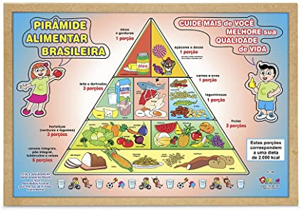Quebra Cabeça de Madeira Pirâmide Alimentar Brinquedo Educativo de Madeira