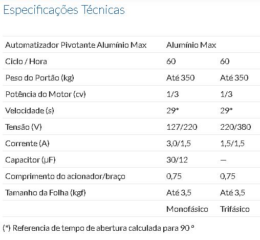 PIVO ALUM MAX 220V - DUPLO - FOLHA ATE 3.5M