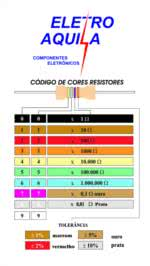 Resistor 1/8w - 5% 6k8r